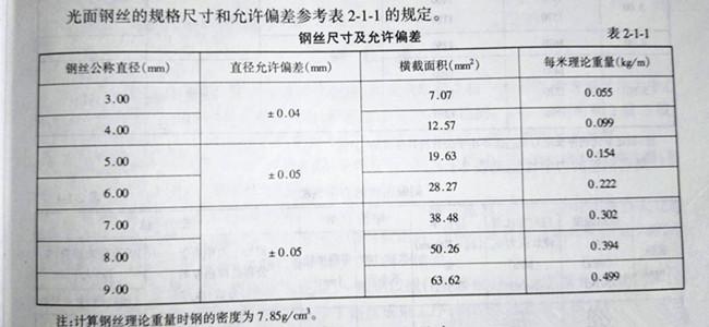 预应力预压水袋.jpg